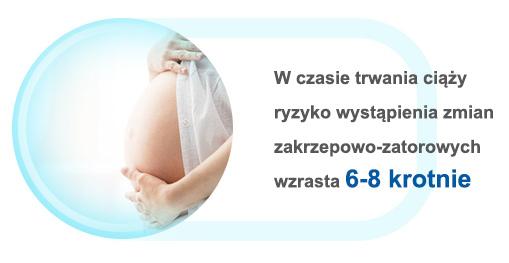 Zakrzepica w ciąży